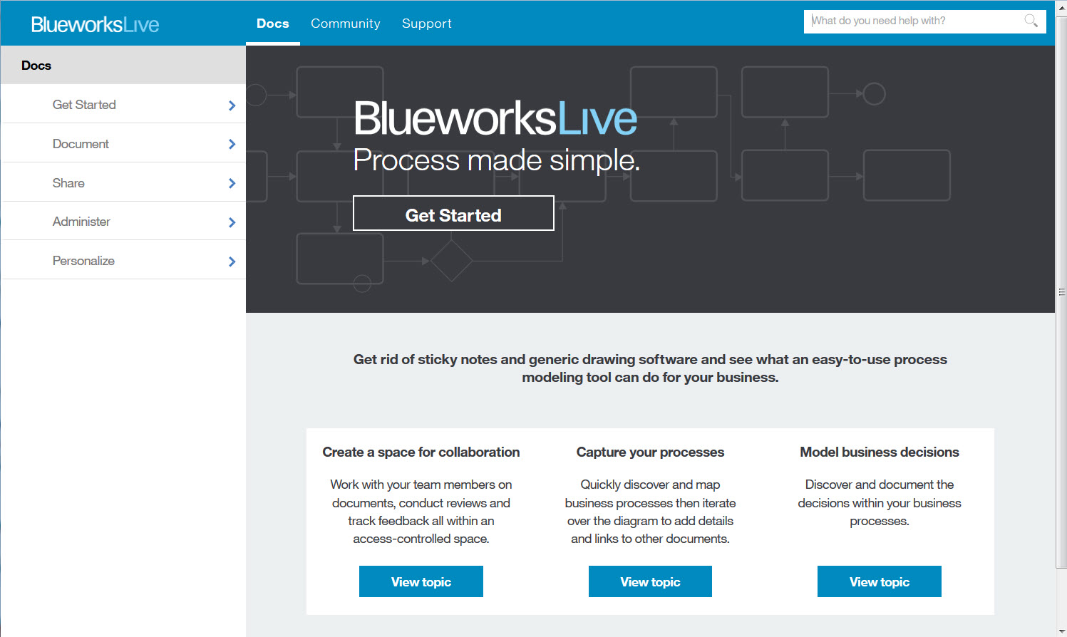 Ibm blueworks live blogs this section contains info about setting notification and user preferences following artifacts pinning a start page and things like this baditri Images